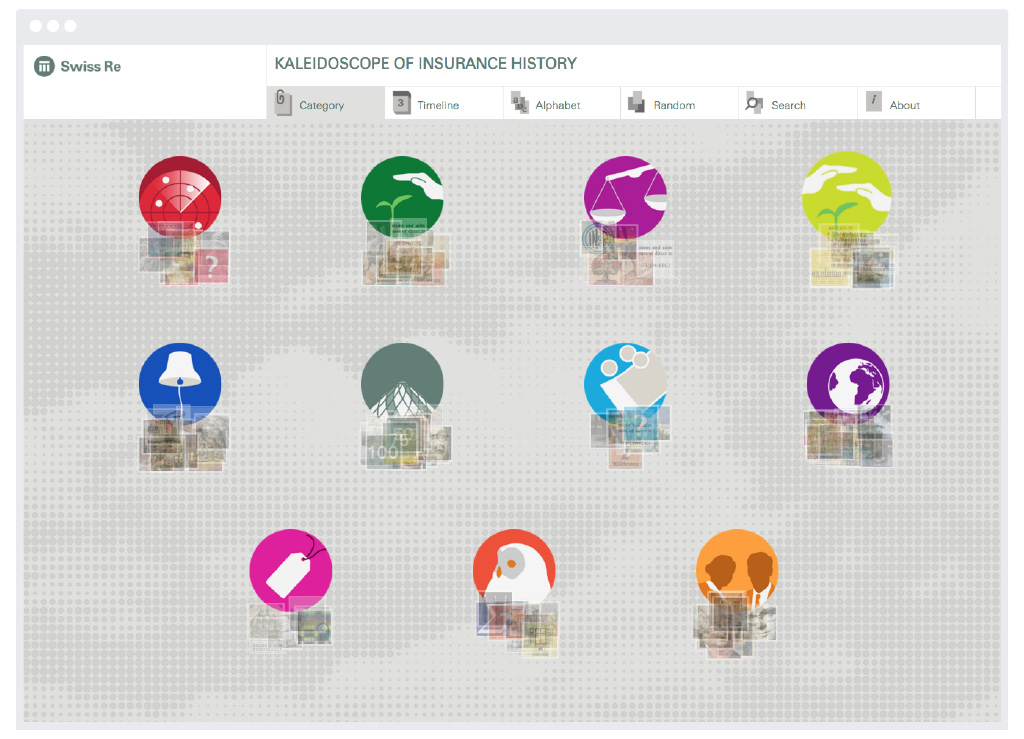 Swiss Re Kaleidoscope of Insurance History